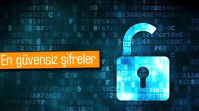 Splashdata adlı güvenlik firması 2014 yılında en çok kullanılan 25 şifreyi açıkladı.